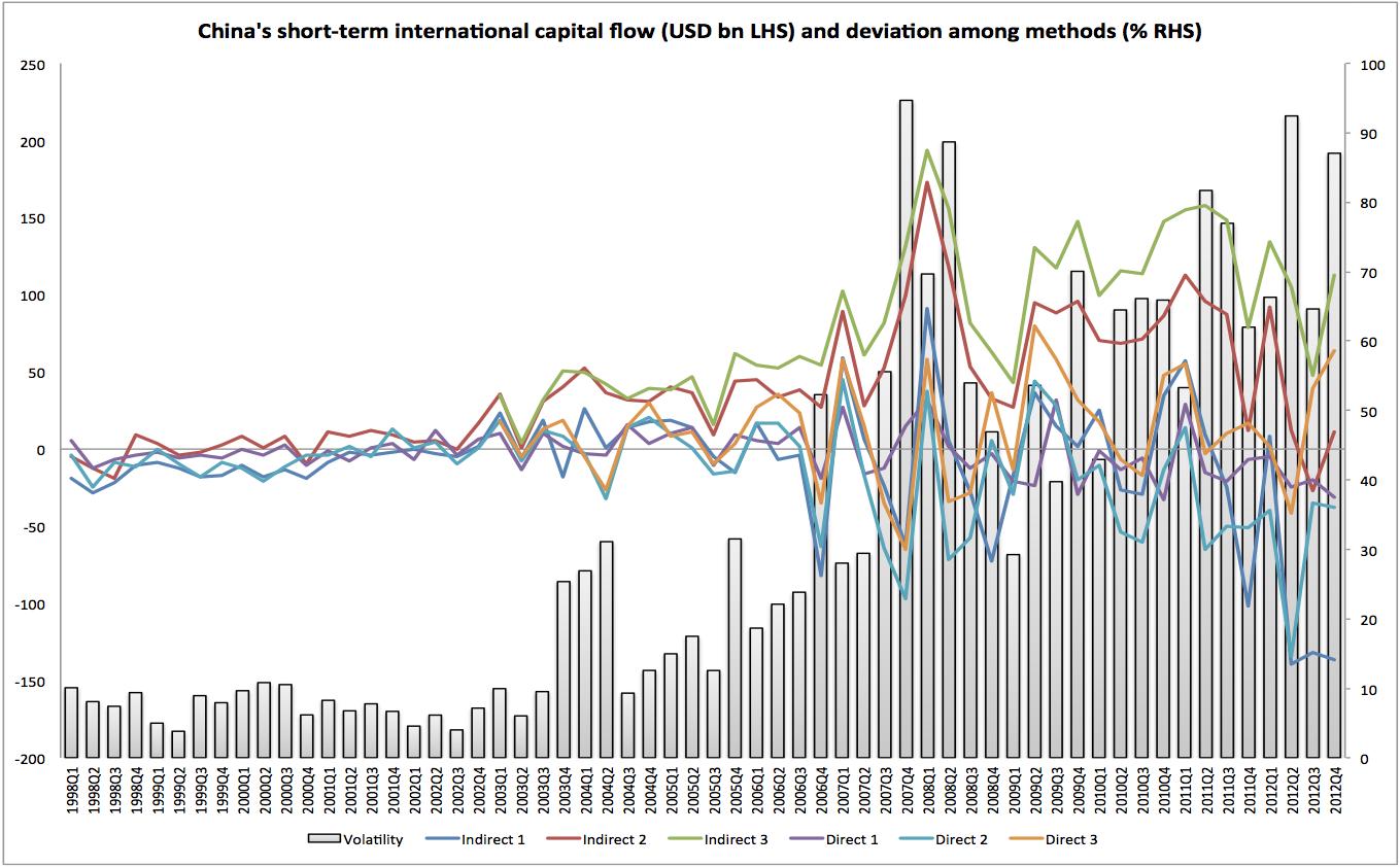 QE เงินร้อนจีน