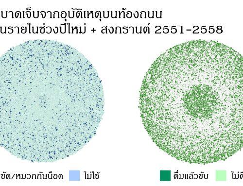 เจาะข้อมูลอุบัติเหตุ 4 แสนกรณีช่วงเทศกาลจากปี 2551-2558